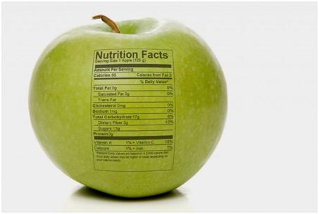 10 Reasons to Eat an Apple a Day Nutrients