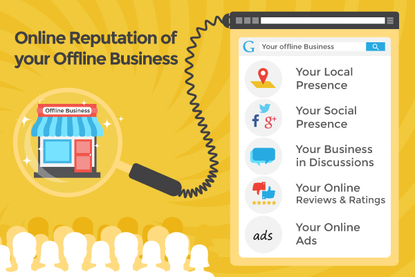 How to Promote Technology Products Presence Offline and Online