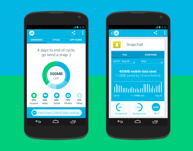 Top 10 Free Android Widgets Onavo Count