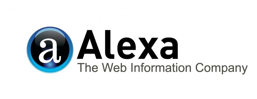 Alexa Rank VS Google Page Rank