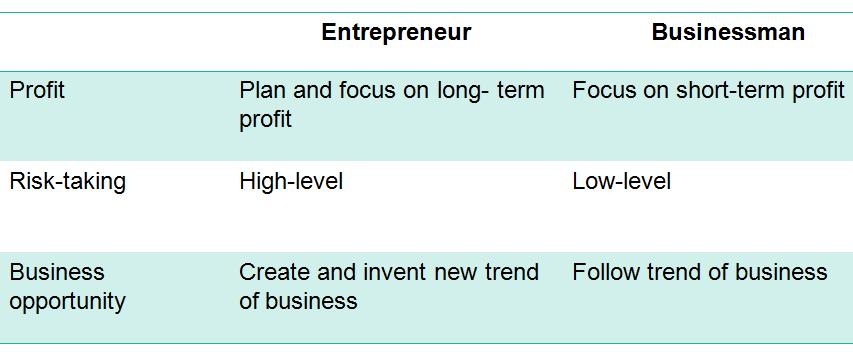 How Entrepreneur is Different From a Businessman