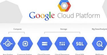 The Pros and Cons of Google Cloud Hosting