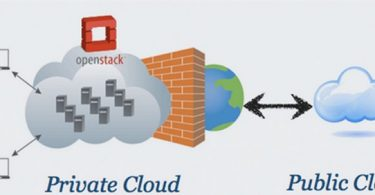 OpenStack private clouds