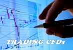 CFD trading - Forex trading