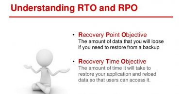 Everything You Need to Know About RTO and RPO