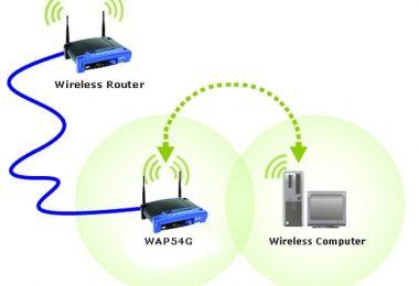 Wireless Router Kickass